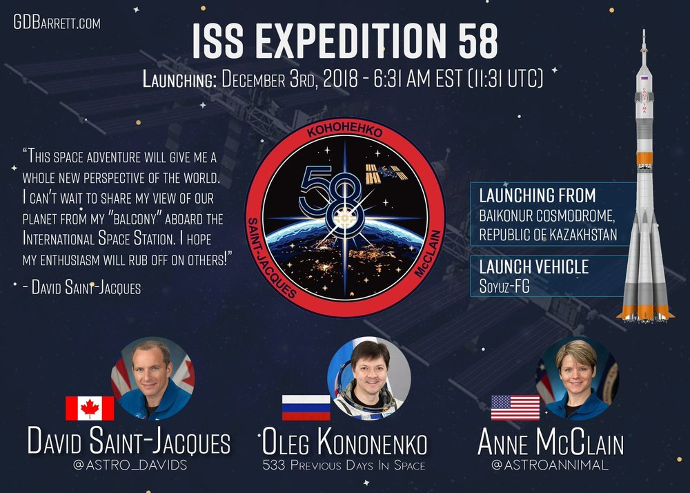 Soyuz MS-11 Expedition 58