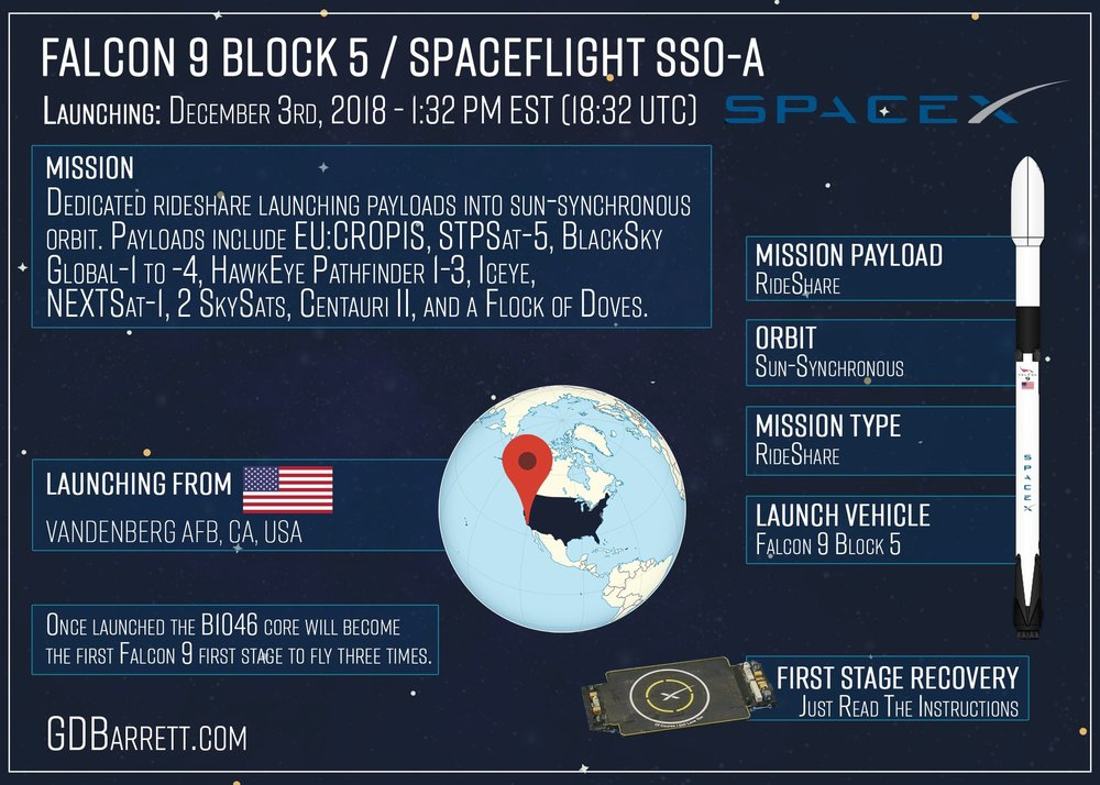 Falcon 9 Block 5 | Spaceflight SSO-A