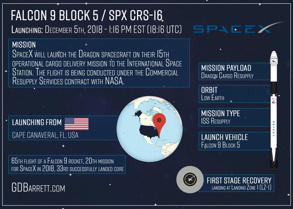 Falcon 9 Block 5 / SPX CRS-16