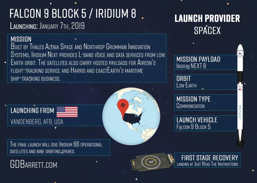 Launch_Falcon9Block5_Iridium8_GB.png