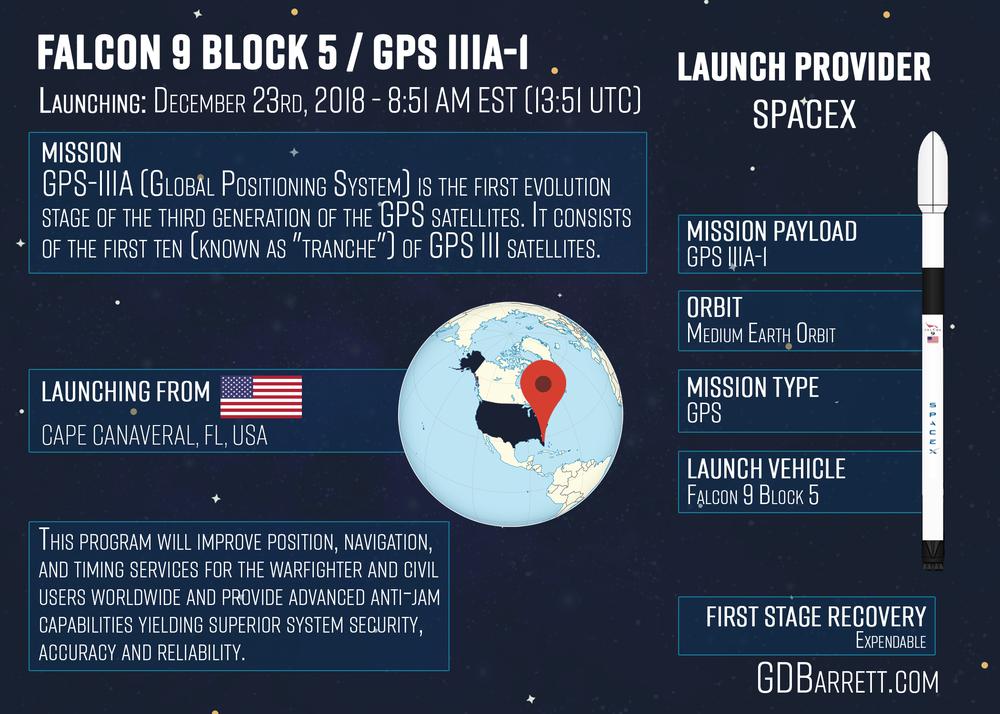 Falcon 9 GPS IIIA-1