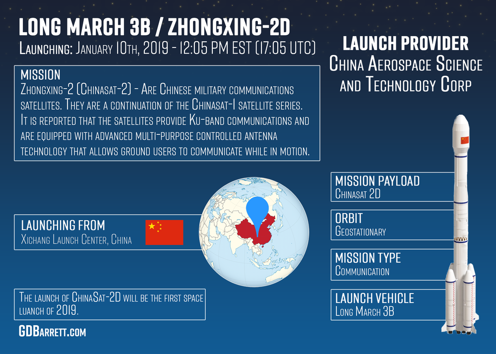 Long March 3B / ChinaSat-2D
