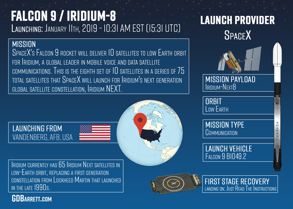 Falcon 9 Iridium-8