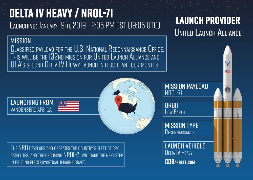 Delta IV Heavy | NROL-71