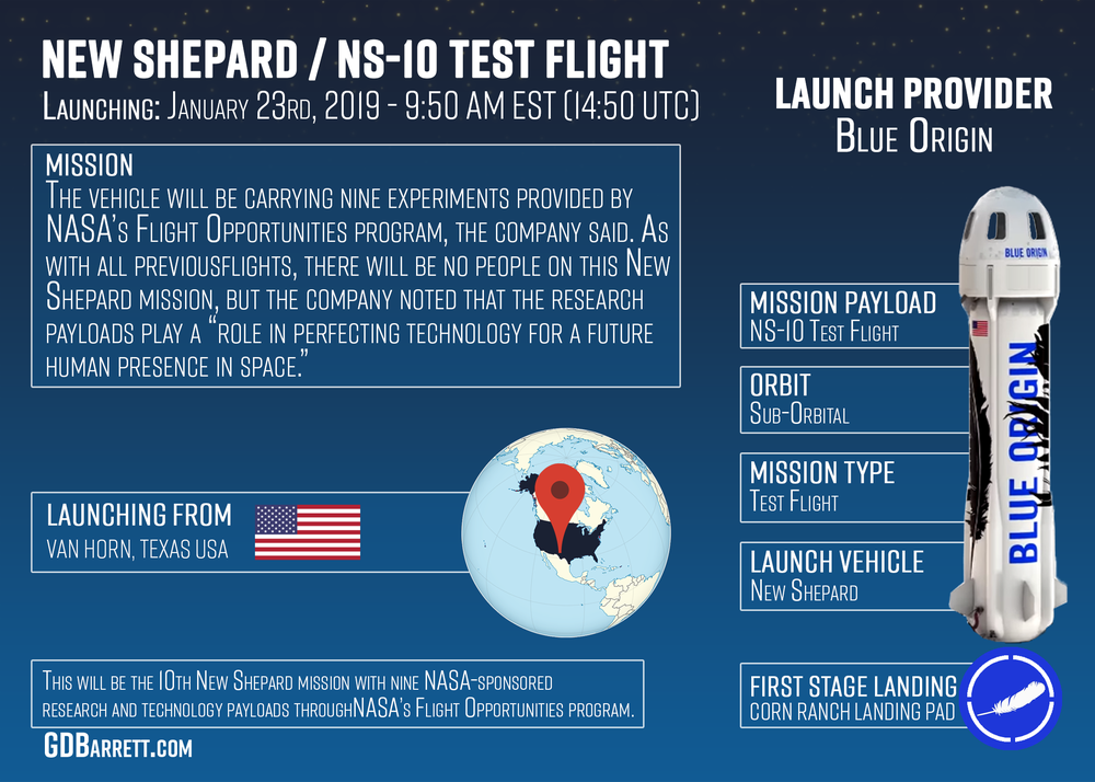 New Shepard / NS-10 Test Flight