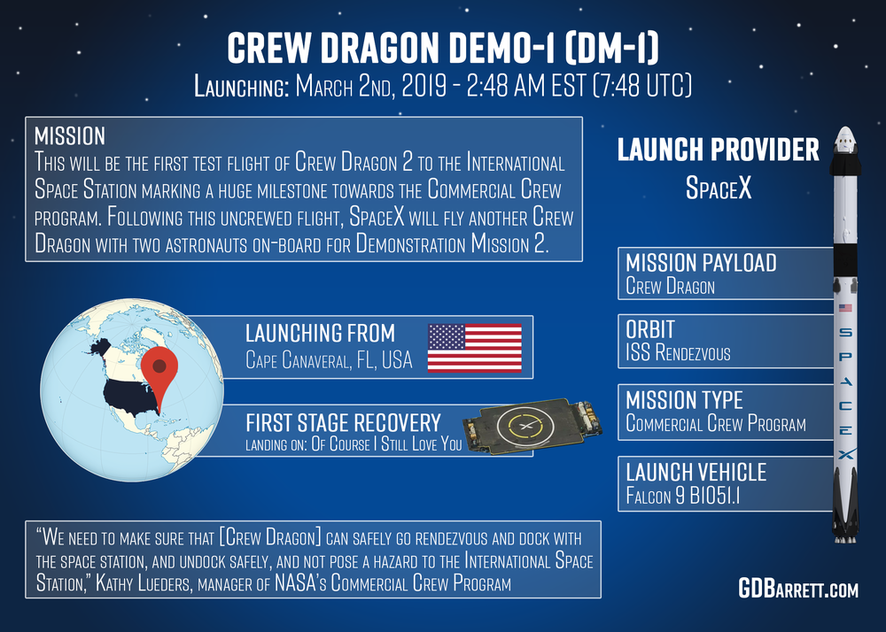 SpaceX Crew Dragon Demo-1 DM-1