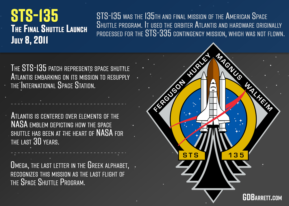 STS-135 The last shuttle launch