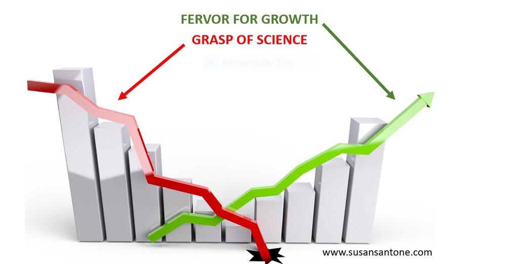 growth-science.jpg