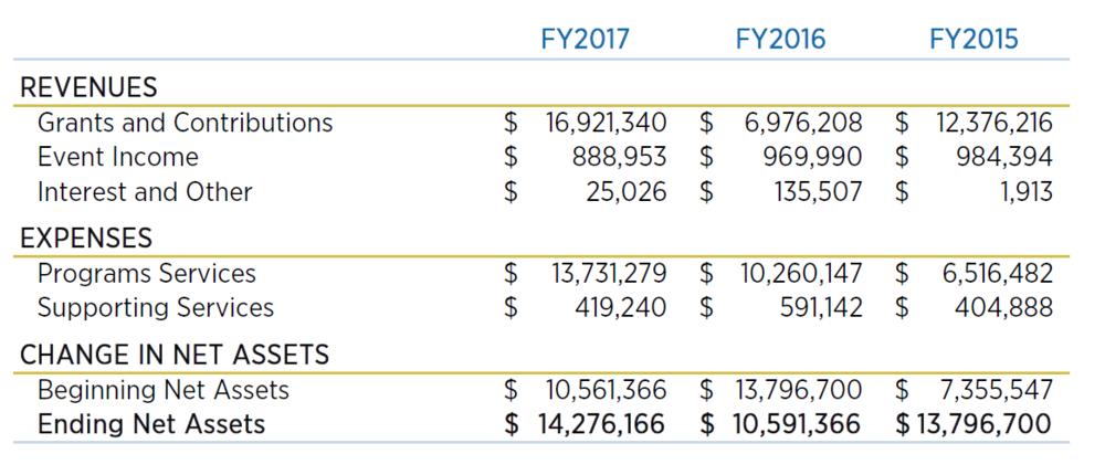 Financials_1.PNG