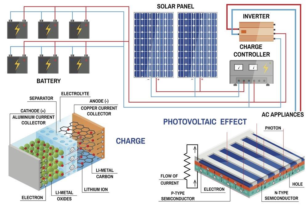 PV effect.jpg