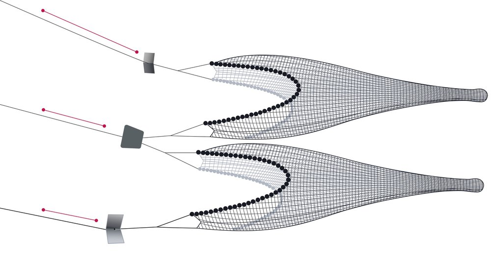 Pictured: Twin Trawls + Trawl Warp Measurement