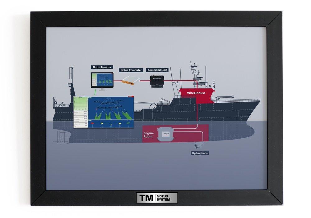 Trawlmaster for Multi-Trawls