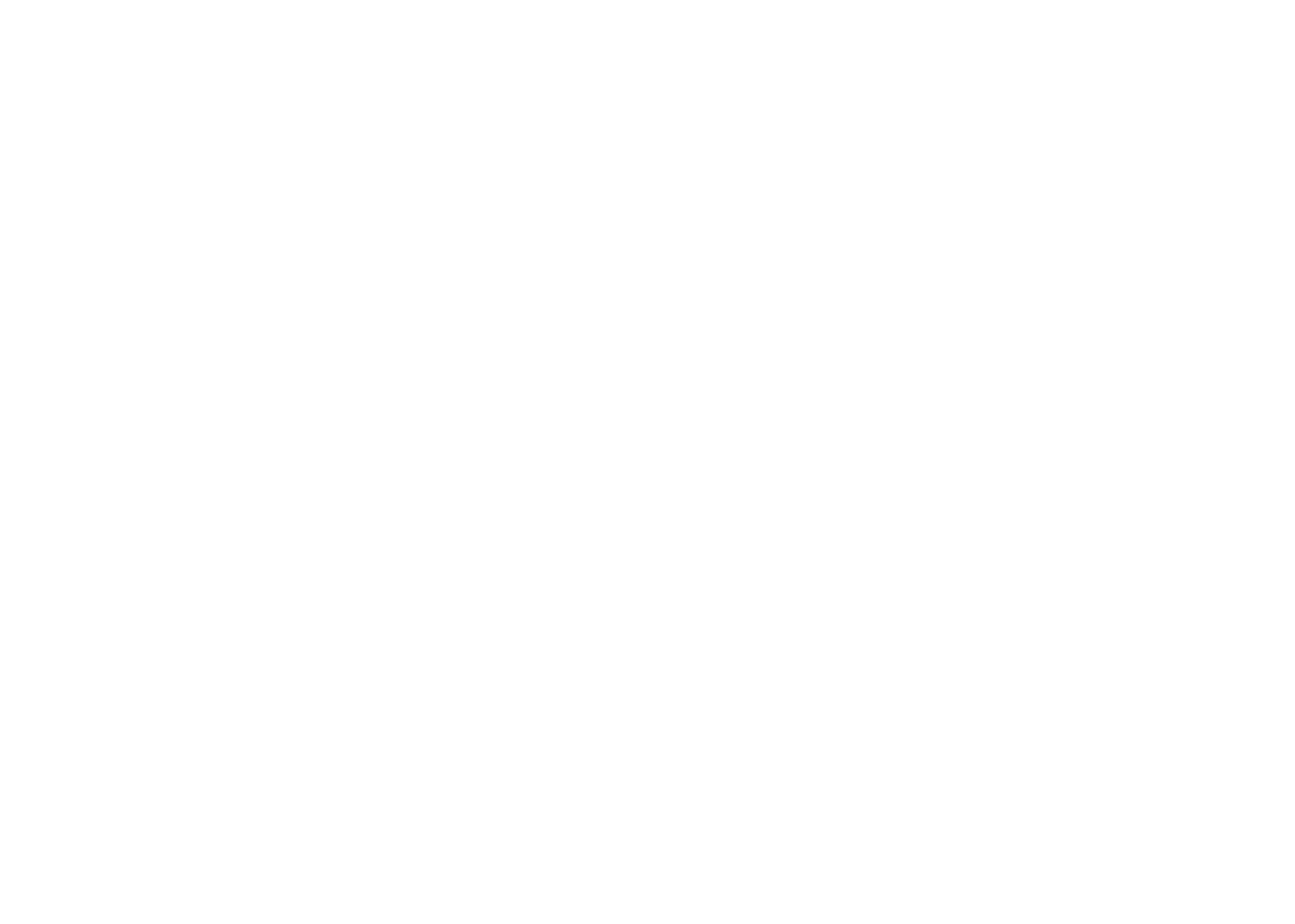 MigKeb Productions