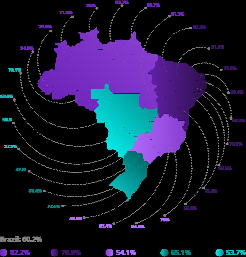 Source: SNIS, 2018. Elaboration: Ex Ante Consultoria Econômica.