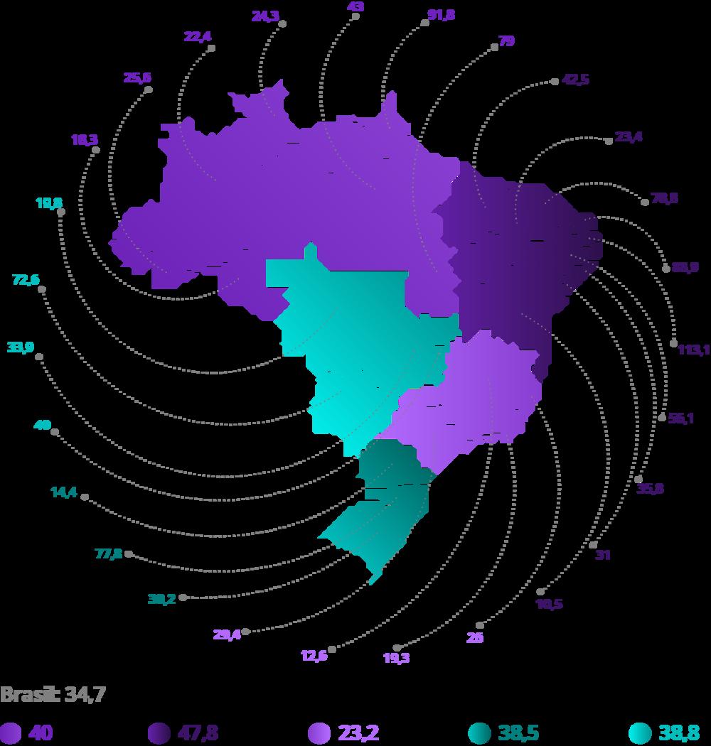 Fonte: IBGE, 2015. Elaboração: Ex Ante Consultoria Econômica.