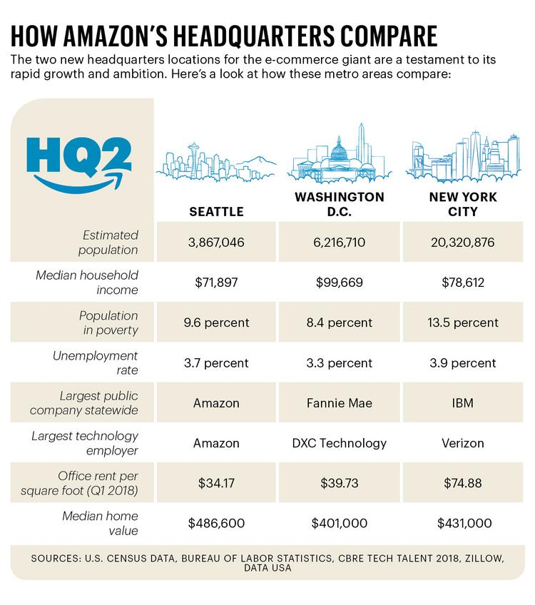 PSBJ senior reporter Marc Stiles and reporter Casey Coombs contributed to this report