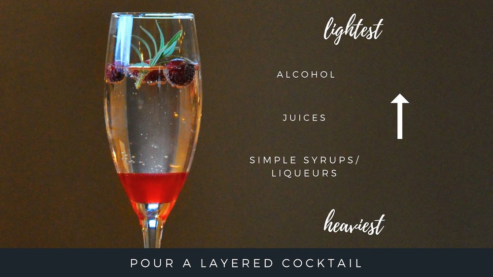 Always layer a cold cocktail with the heaviest ingredients on the bottom.