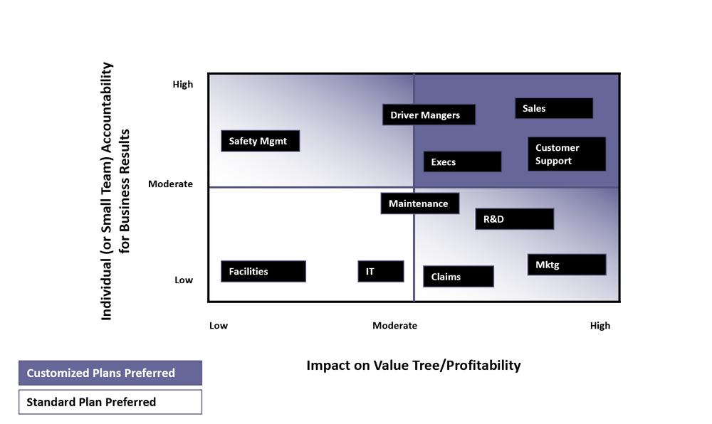 accountability and profitability matrix2.png