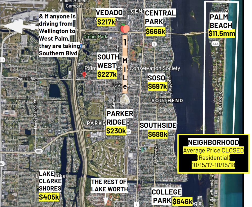 commercial real estate for sale west palm beach fl property development