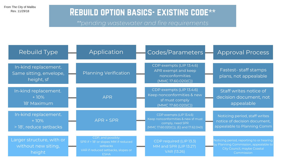 Rebuild option basics- existing code**.jpg