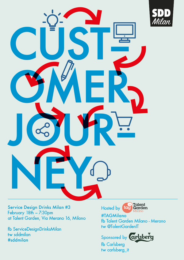 Service Design Drinks Milan #3 - Customer Journey Mapping.jpg