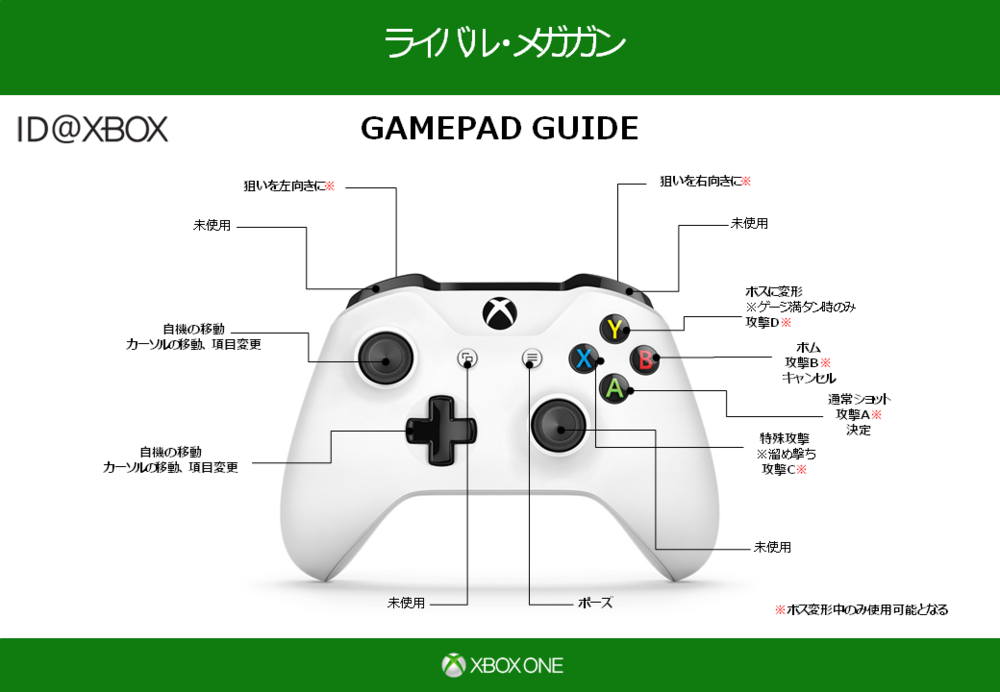 RMG_Xbox One S GAMEPAD GUIDE.png
