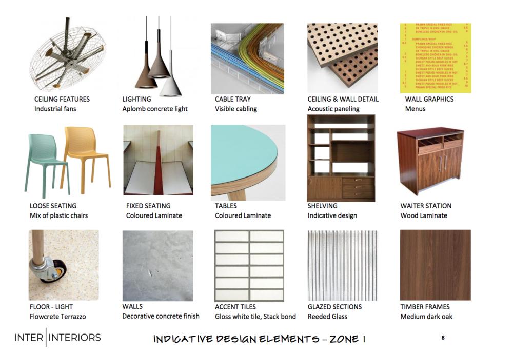 design elements zone 1