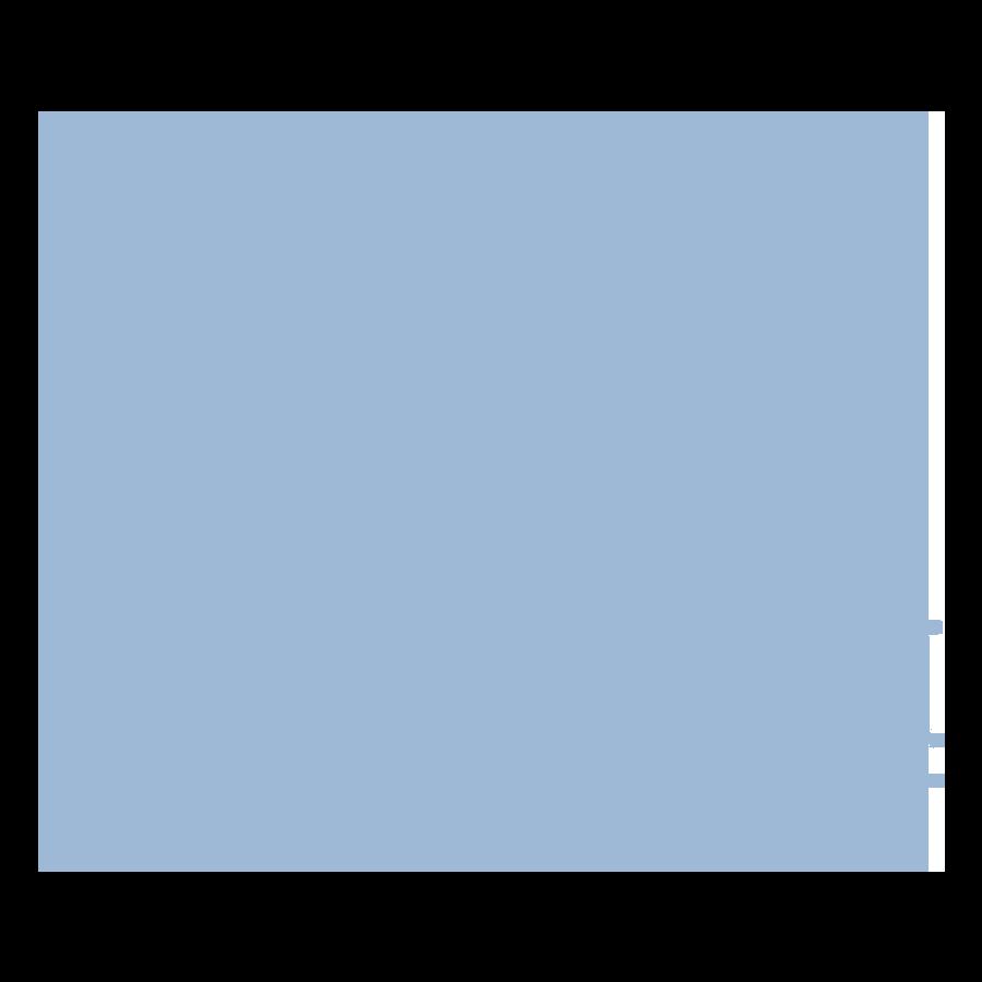 the setai.png