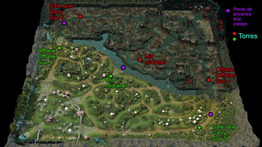 Repare na proximidade do ponto de encontro para cada rota