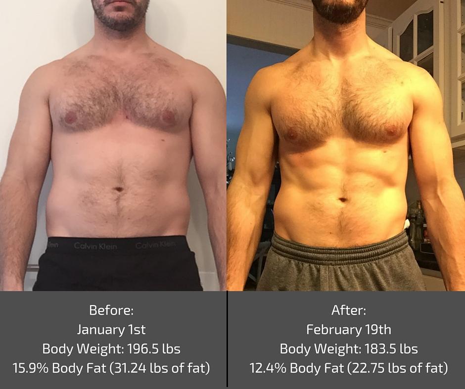 crossfit fat loss diet