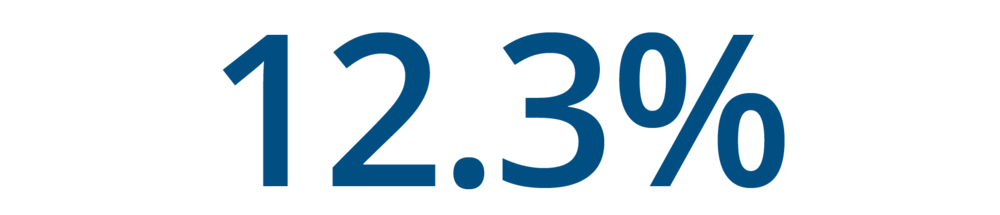 Stats_ModelAviation2.png