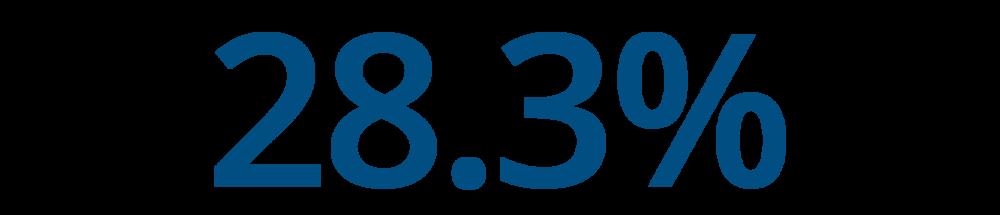 Stats_ModelAviation3.png