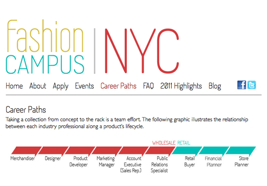 Open Call Fashion Campus Nyc Seeks College Interns Ready To Build Their Career This Summer The Emerging Designer