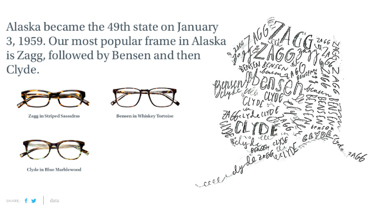 Warby Parker 2013 Annual Report Instagram
