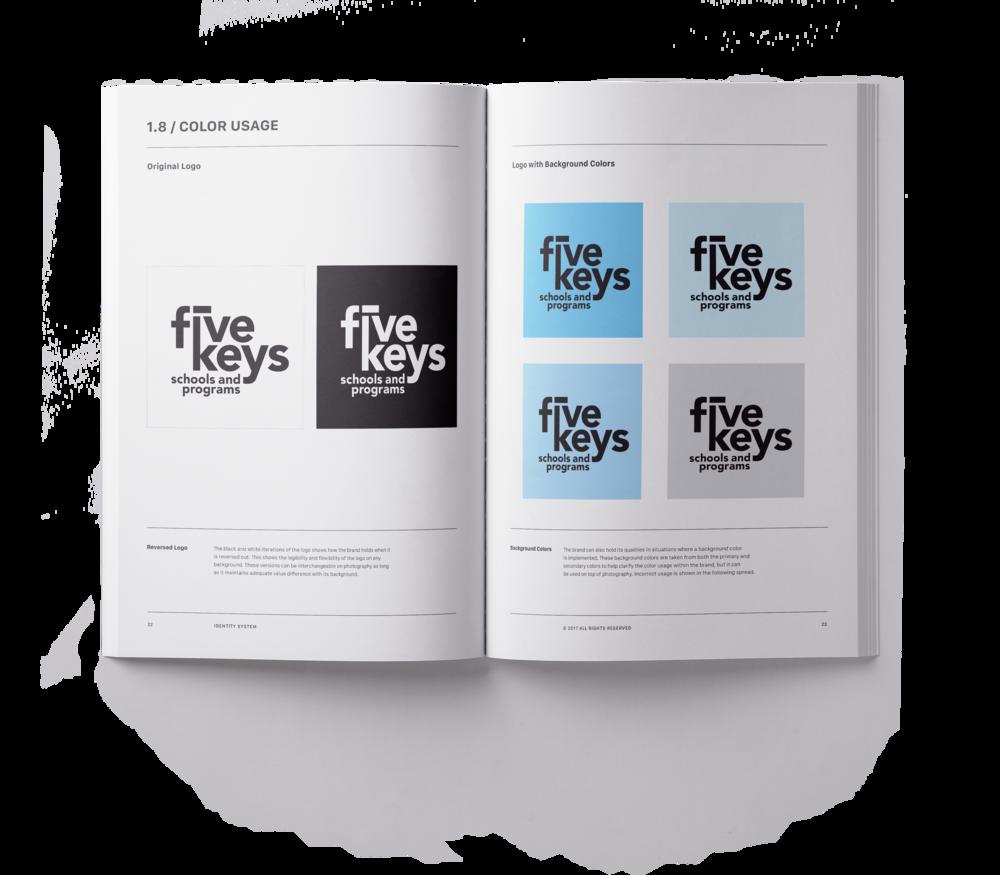 Five Keys Brand Book Mock Up13.png