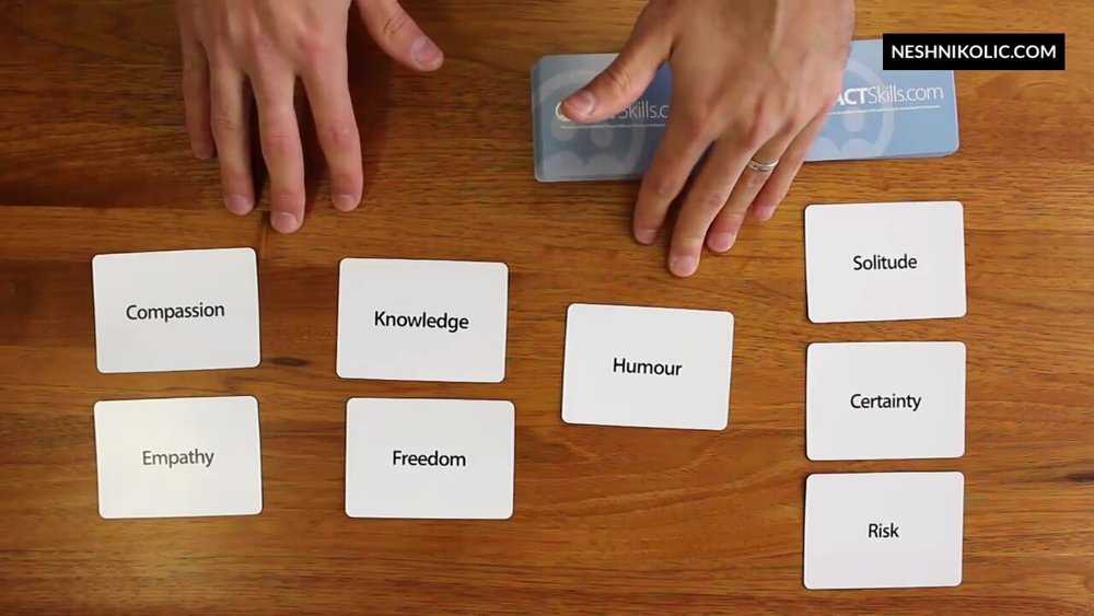 Values Cards Exercise to Identify Values