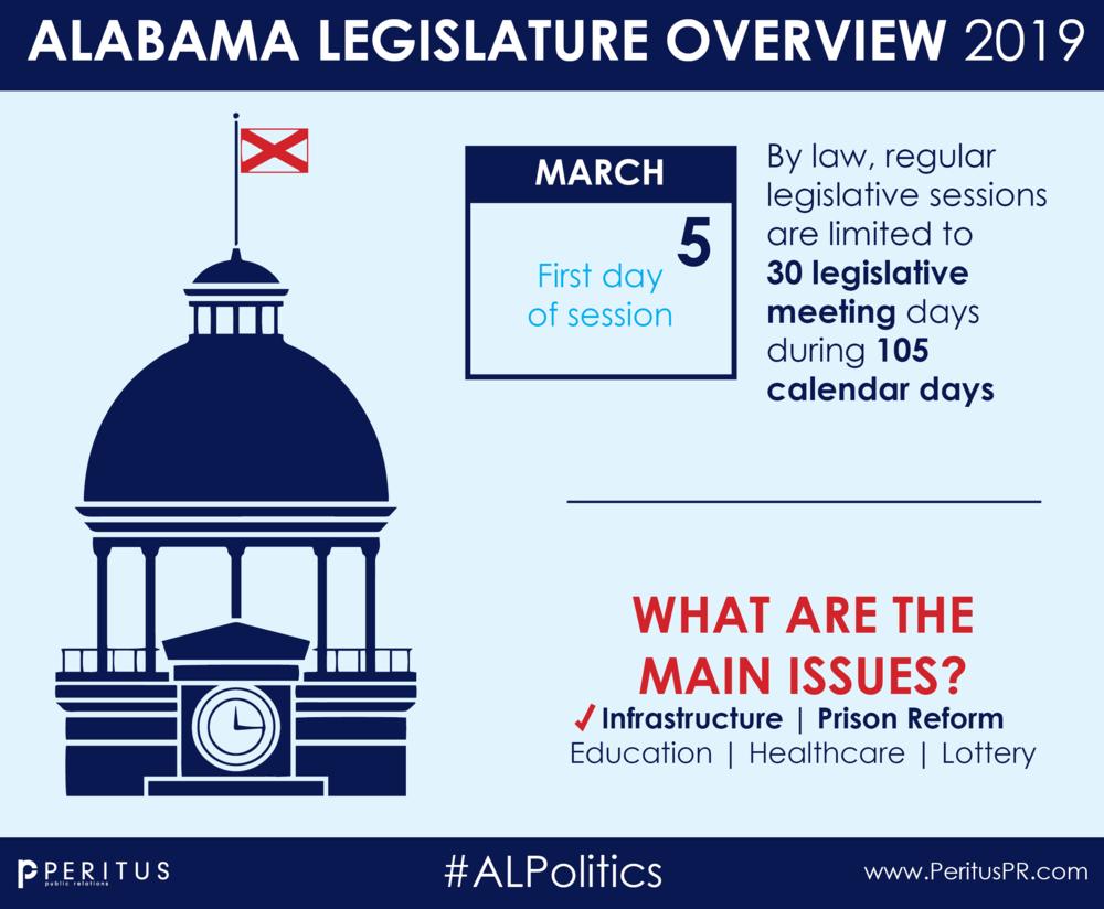 2019 Legislative Session Infographic_Broken Up2.png