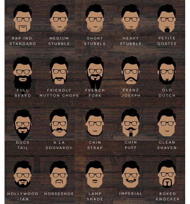 50+ Beard Styles And Facial Hair Types – Definitive Guide For Men(Next Luxury) のサイト より