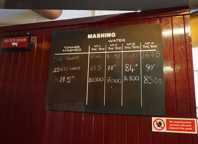 Visiting Strathisla - mashing details