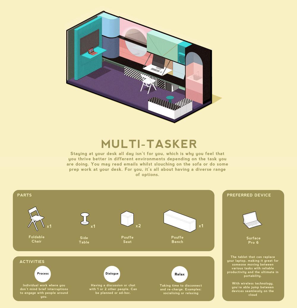 The Multi Tasker.jpg