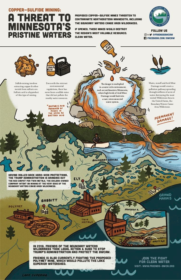 Mining+Overview+Infographic.jpg