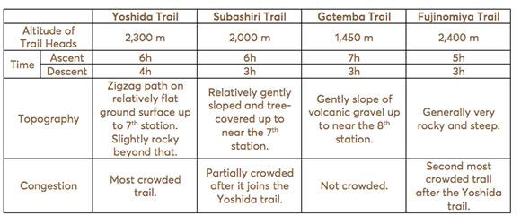 Mt-Fuji-trails.jpg