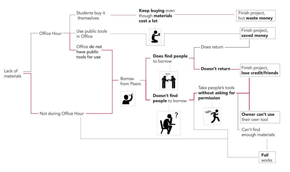 painpoint diagram-3.jpg