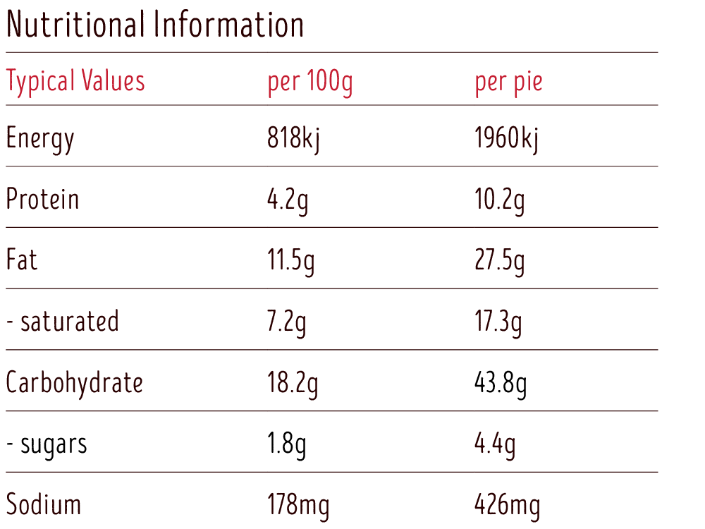 LIE067_Pie_Nutrition_Info_Creamy_Vegetable.png