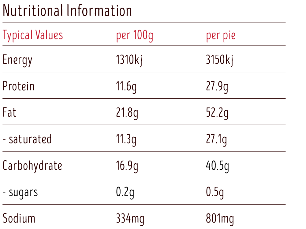 LIE067_Pie_Nutrition_Info_Mince_Cheese.png