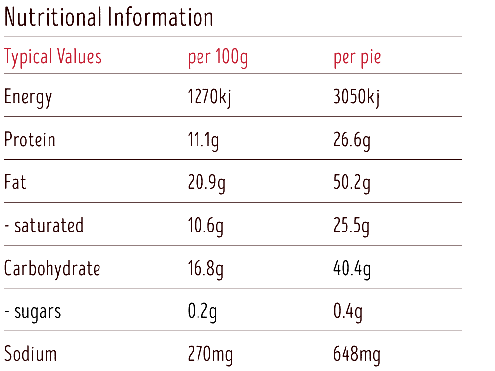LIE067_Pie_Nutrition_Info_BeefMince.png