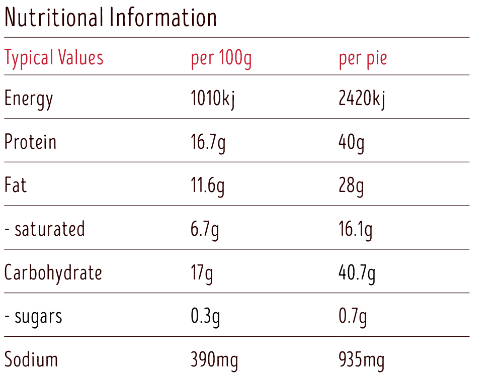 LIE067_Pie_Nutrition_Info_Tender_Beef_Steak.png