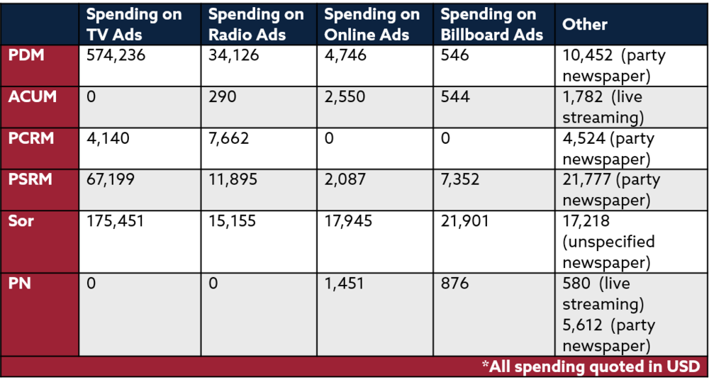 Spending Table FINAL.png
