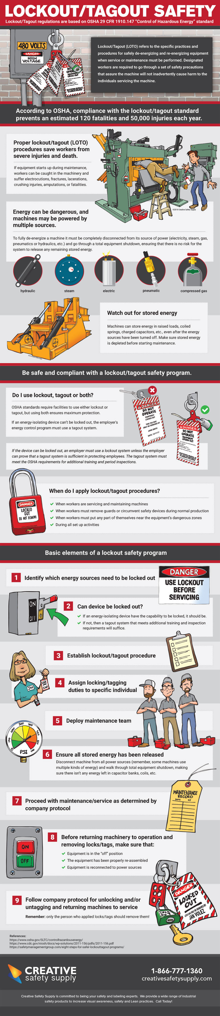 lockout-tagout-infographic.jpg