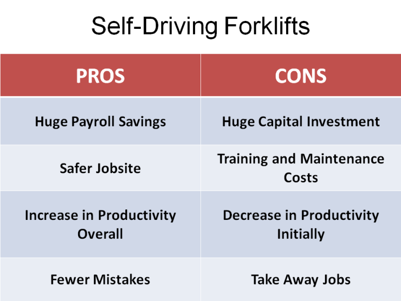 self-driving forklifts.png